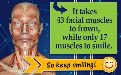 Neesh Dental asks does It take more muscles to frown than to smile?